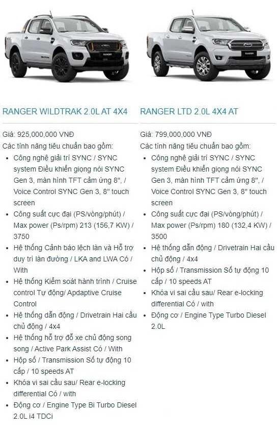 so sánh ford ranger wildtrak và ford ranger limited